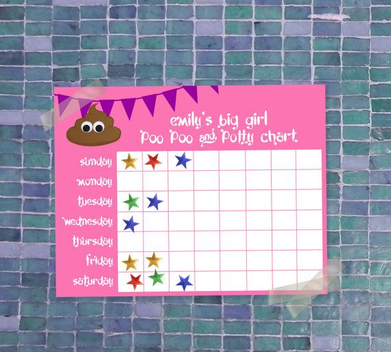 DIY Personalized Toddler Potty Training Chart by GaiaDesignStudios ...