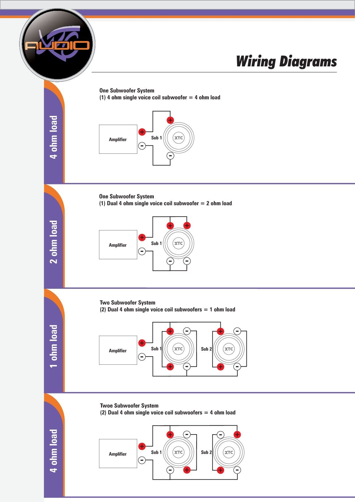 Subwoofer Parallel Wiring Diagram from i.pinimg.com
