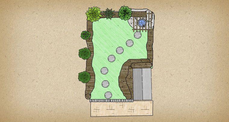 Arnesby Garden Planner Dream Garden Gardena