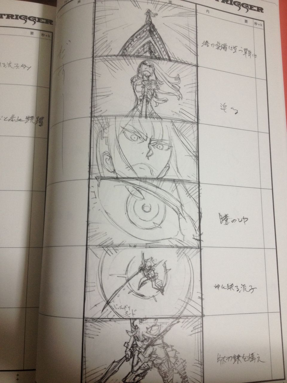 Studio Practice Storyboard Research Kill La Kill Animation Storyboard Storyboard Drawing Storyboard Design
