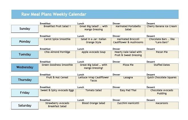 1 week raw vegan diet plan