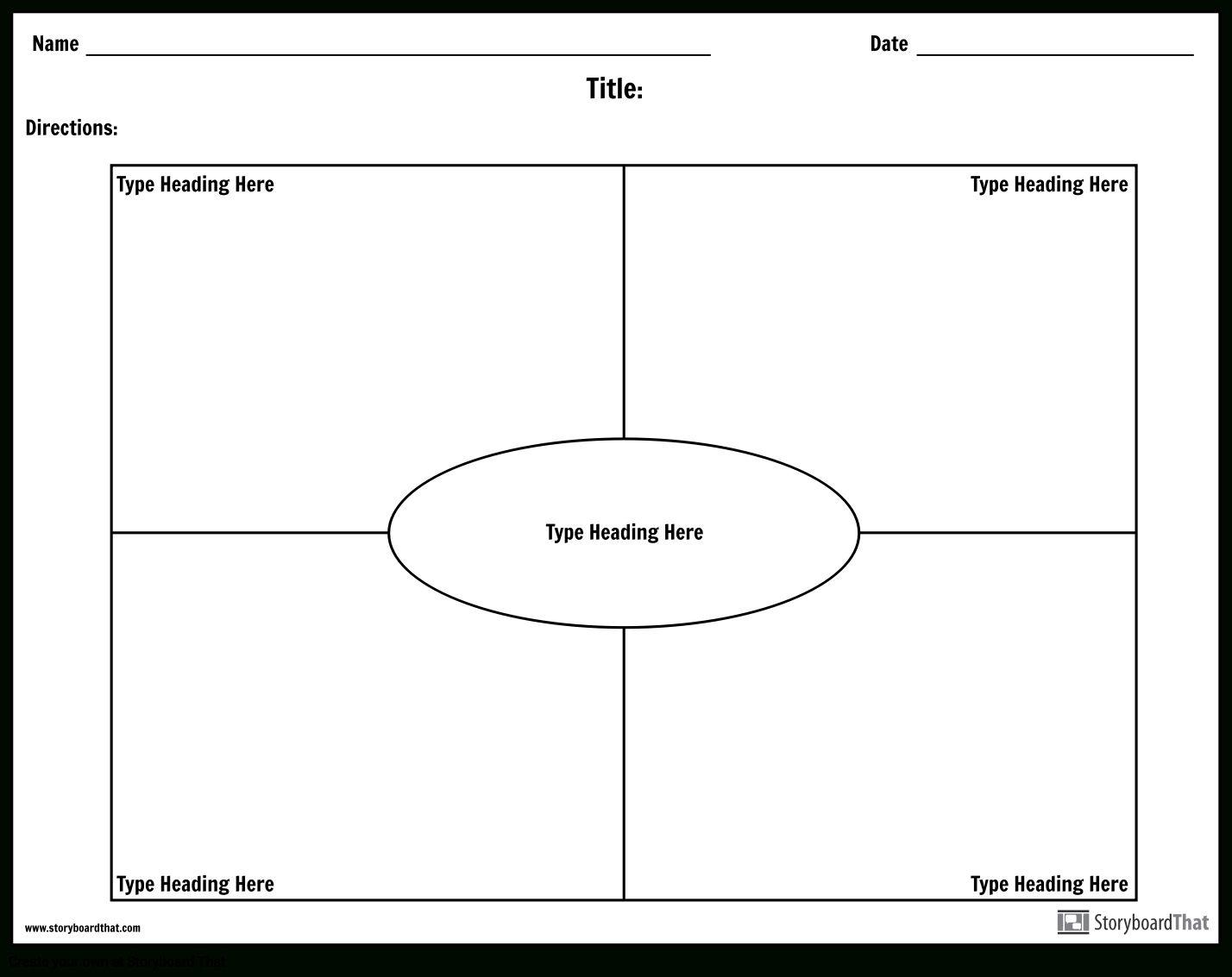Frayer Model Worksheet Templates In