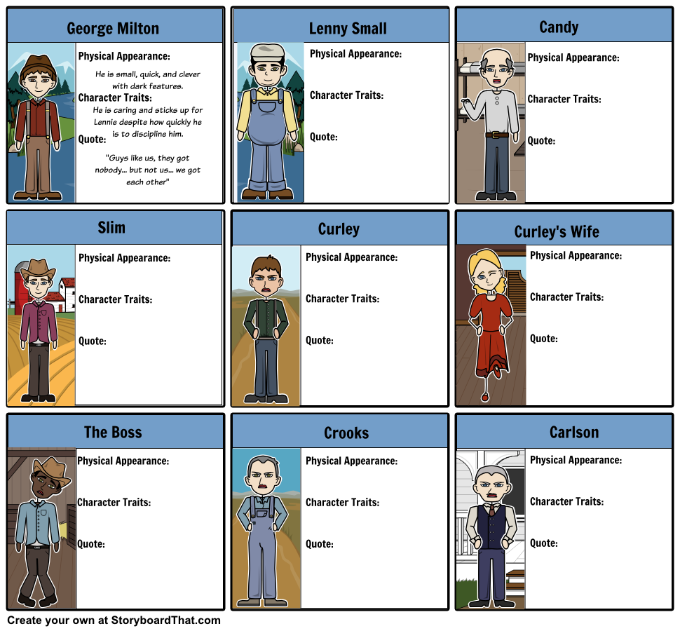 of mice and men john steinbeck character analysis tri folds of mice and men character map storyboard by rebeccaray