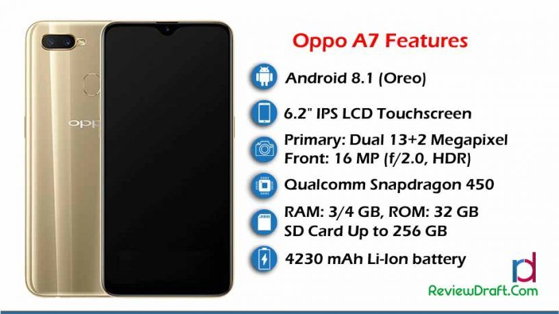 Oppo A7 Price in Bangladesh, Full Specification | iPhone