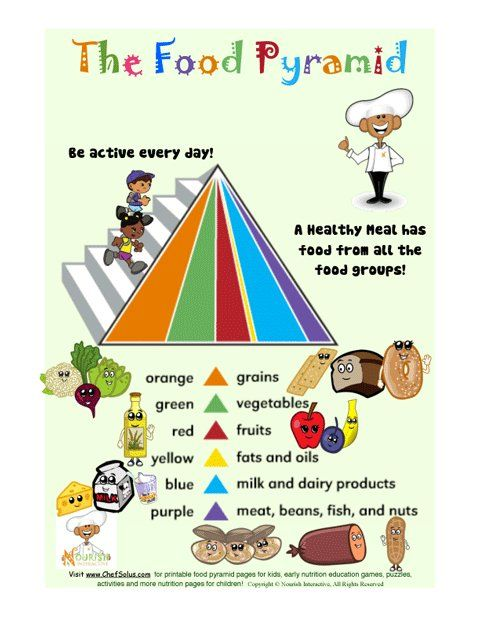 food group colors of the food pyramid color guide work kiddos pinterest food pyramid. Black Bedroom Furniture Sets. Home Design Ideas