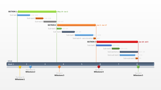 gantt chart template collection office timelinetimeline