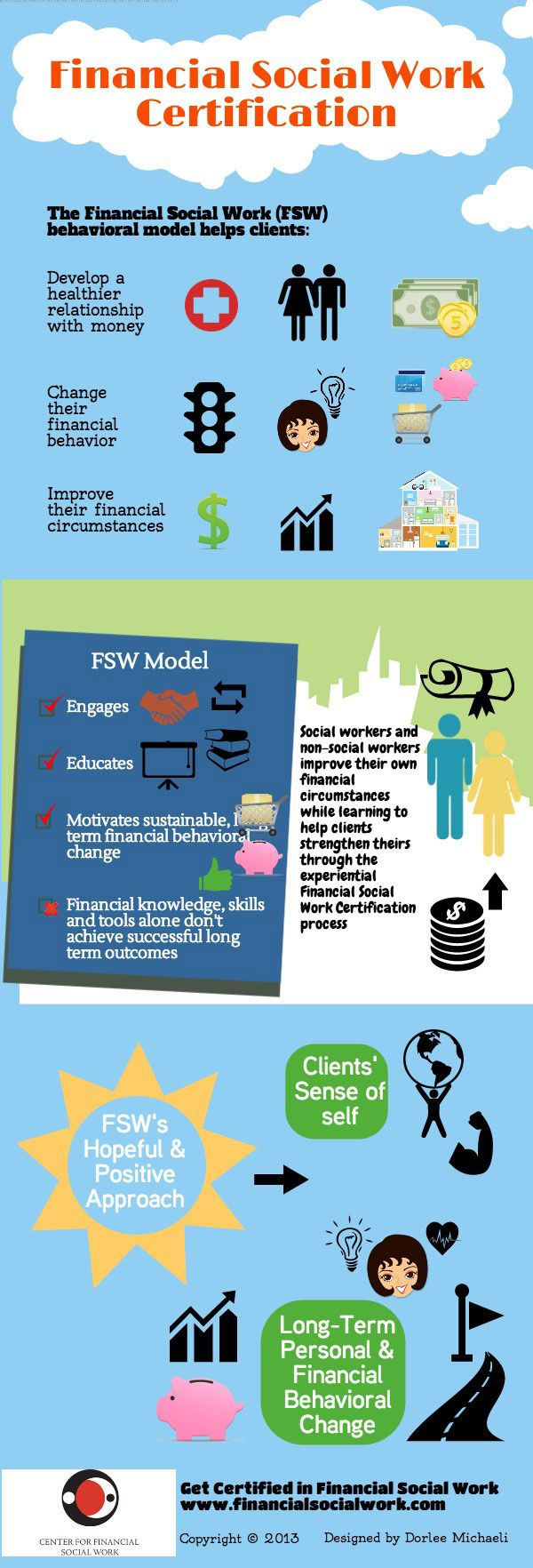 Financial Social Work Certifications Behavioral Model You Need To