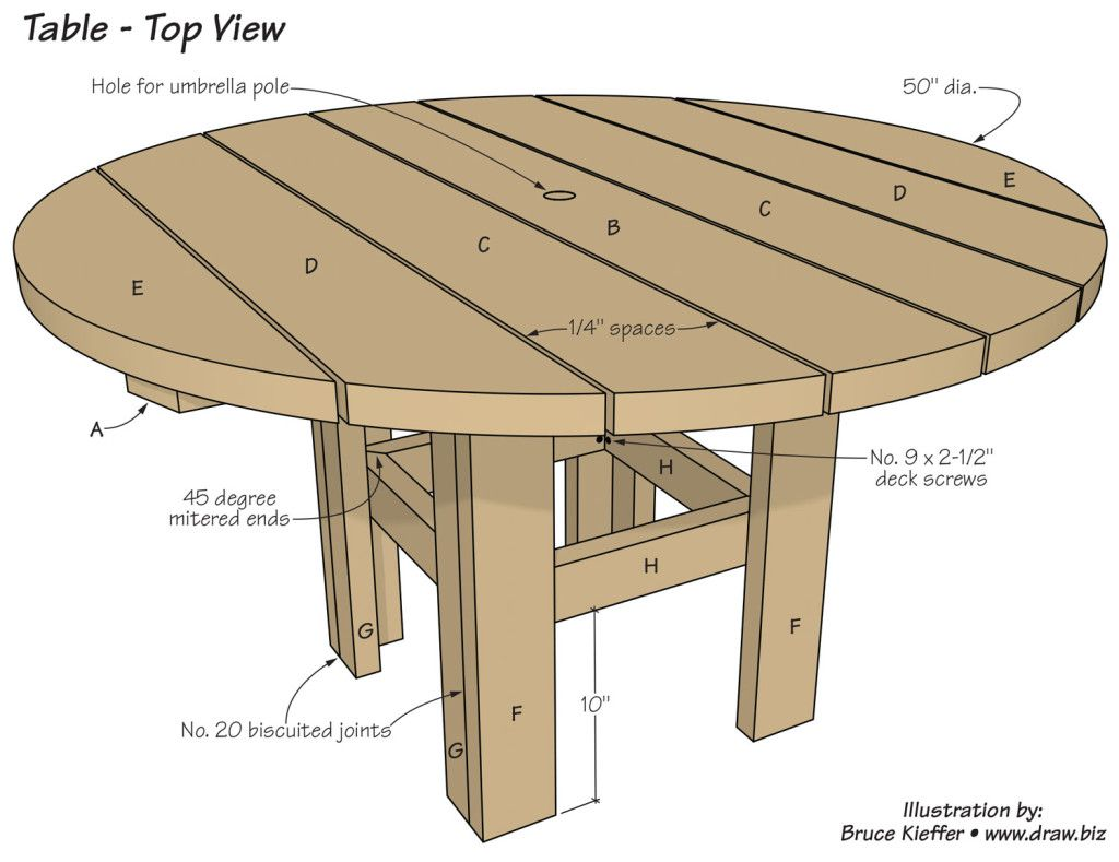 Outdoor wood table plans - Step 1 A Diy Outdoor Table Plans