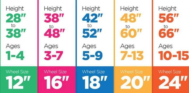 Bike Size Chart How To Choose The Right Bicycle 3 Step Read Bike