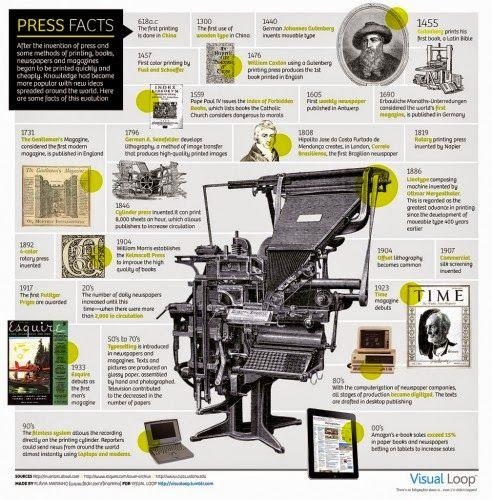 Infografías industriales - Buscar con Google
