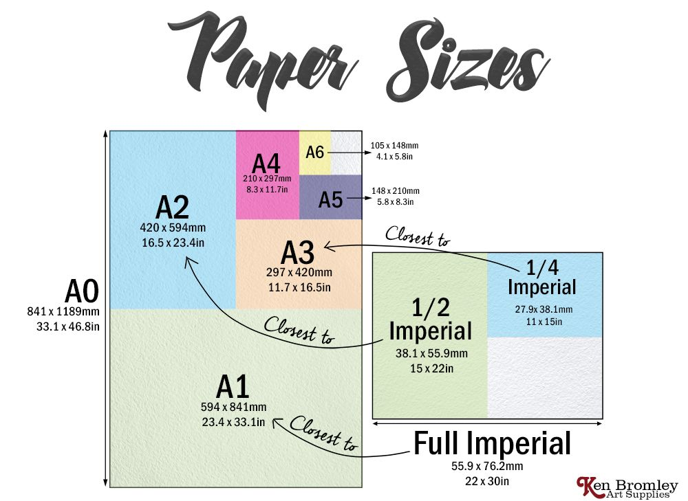 Customers Often Ask Us About Paper Sizes Some Pads Are In