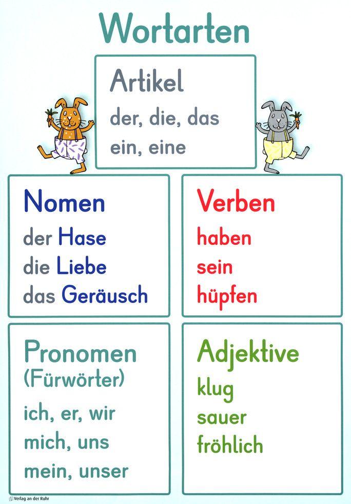 Blick Ins Buch Von Midvox Franzosisch Unterrichten Unterrichten Deutsche Schule