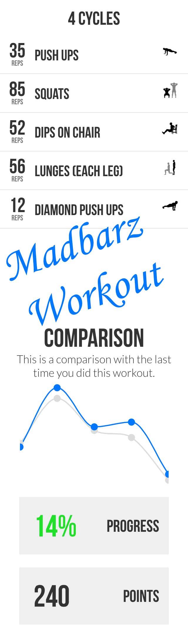 Madbarz Workout : madbarz, workout, Madbarz, Challenge, Street, Workout,, Workout, Apps,