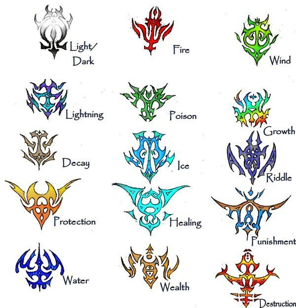 Dragon Birthmarks Revised By Zal The Story Teller Sigils And