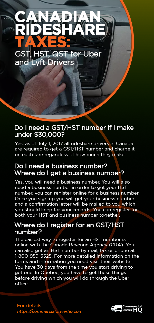 Canadian Rideshare Taxes Gst Hst Qst For Uber And Lyft Drivers