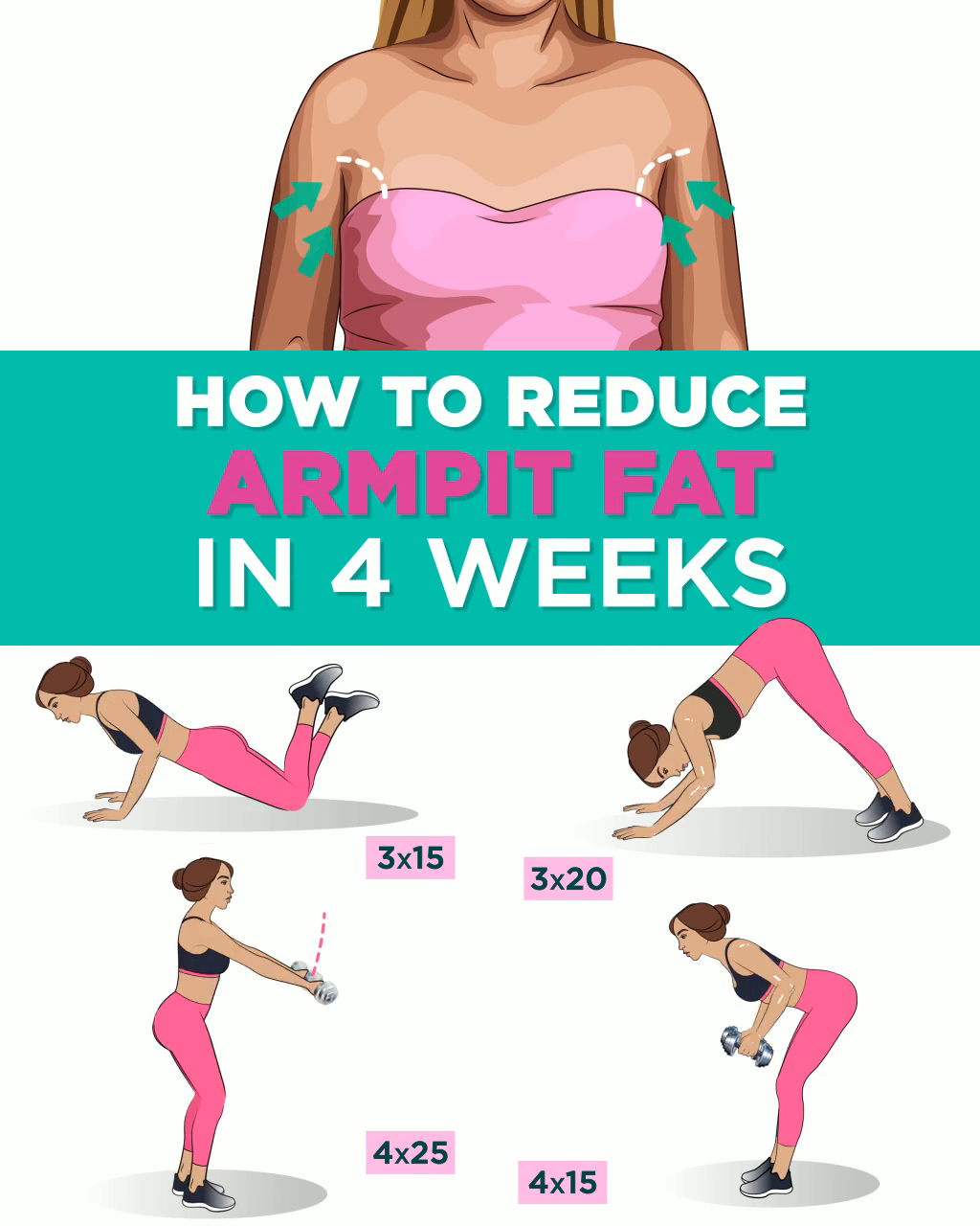 How to reduce arm and thigh fat in a week