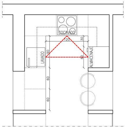 Planos de cocina dise o de cocinas cocina y reposteros for Diseno de planos