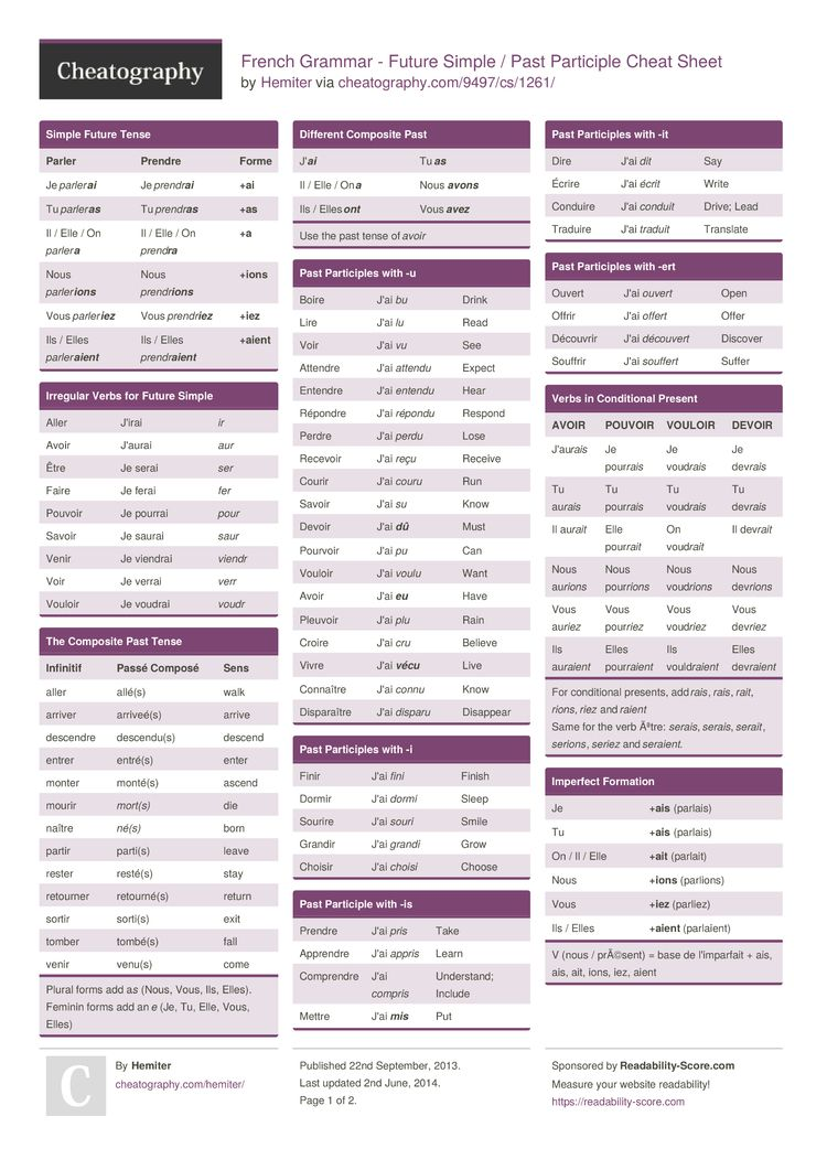 French Grammar - Future Simple / Past Participle Cheat Sheet by ...
