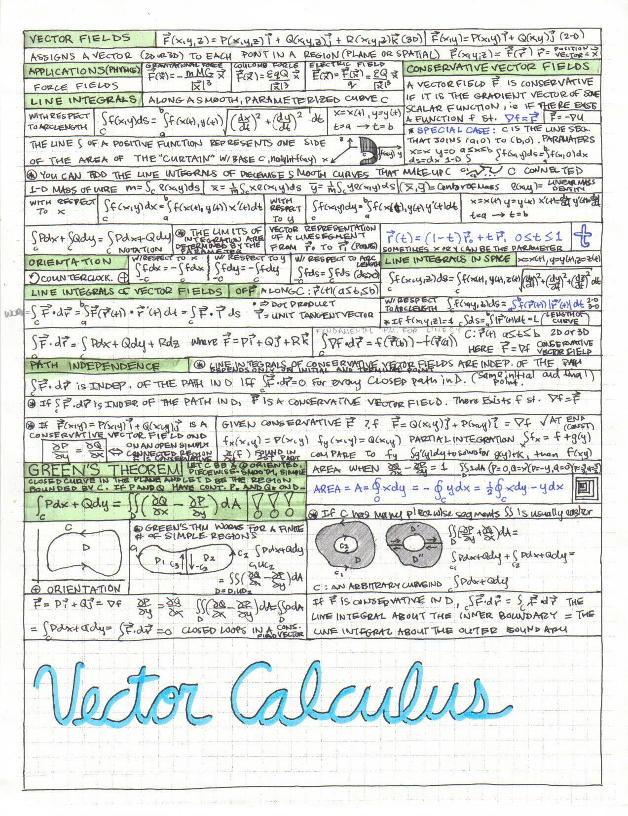 Image Result For Calc 3 Cheat Sheet Math Slut Pinterest New Schematic Software Engineersquick And Easy Circuits