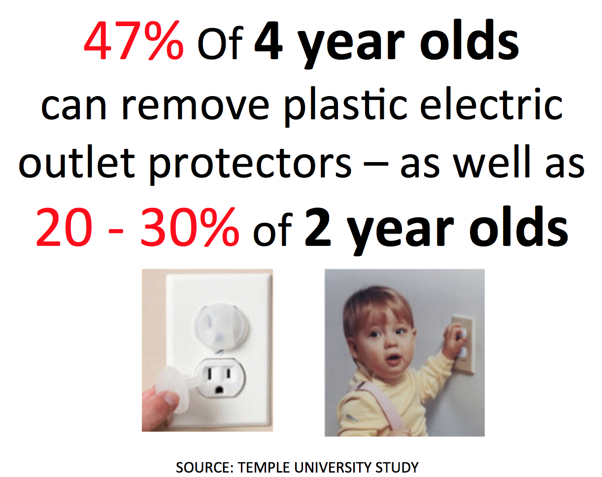 Child Safety Outlet Protectors Are Not Safe...