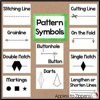 Sewing Pattern Symbols Bulletin Board Kit #sewinglessons