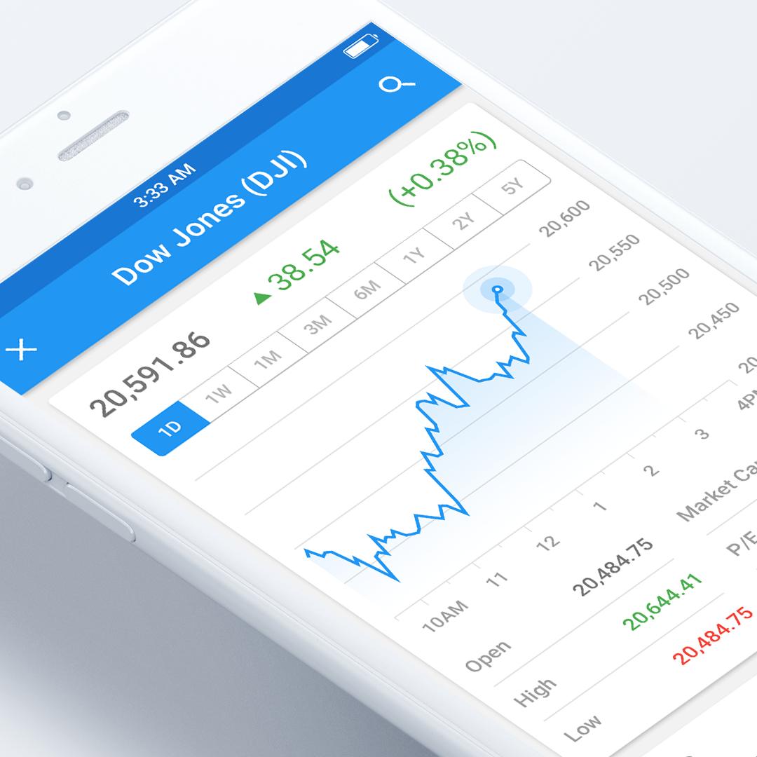 Google finance forex