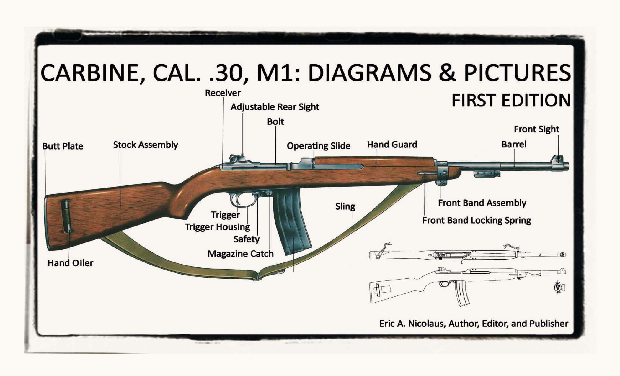 carbine, cal 30, m1 diagrams \u0026 pictures, first edition guns M1 M2 Carbine Parts