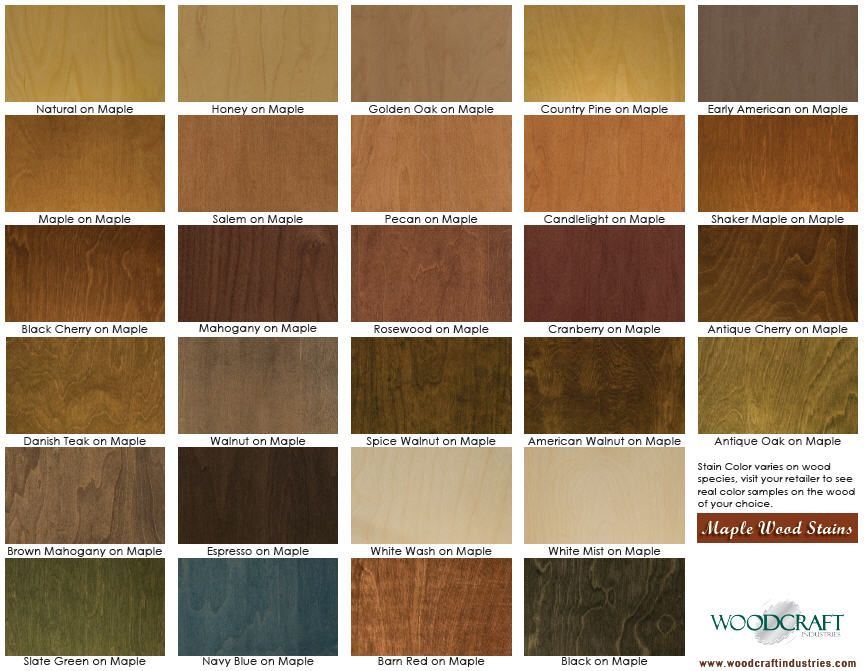 Stained Maple Cabinets Images Coatings In Kitchens And