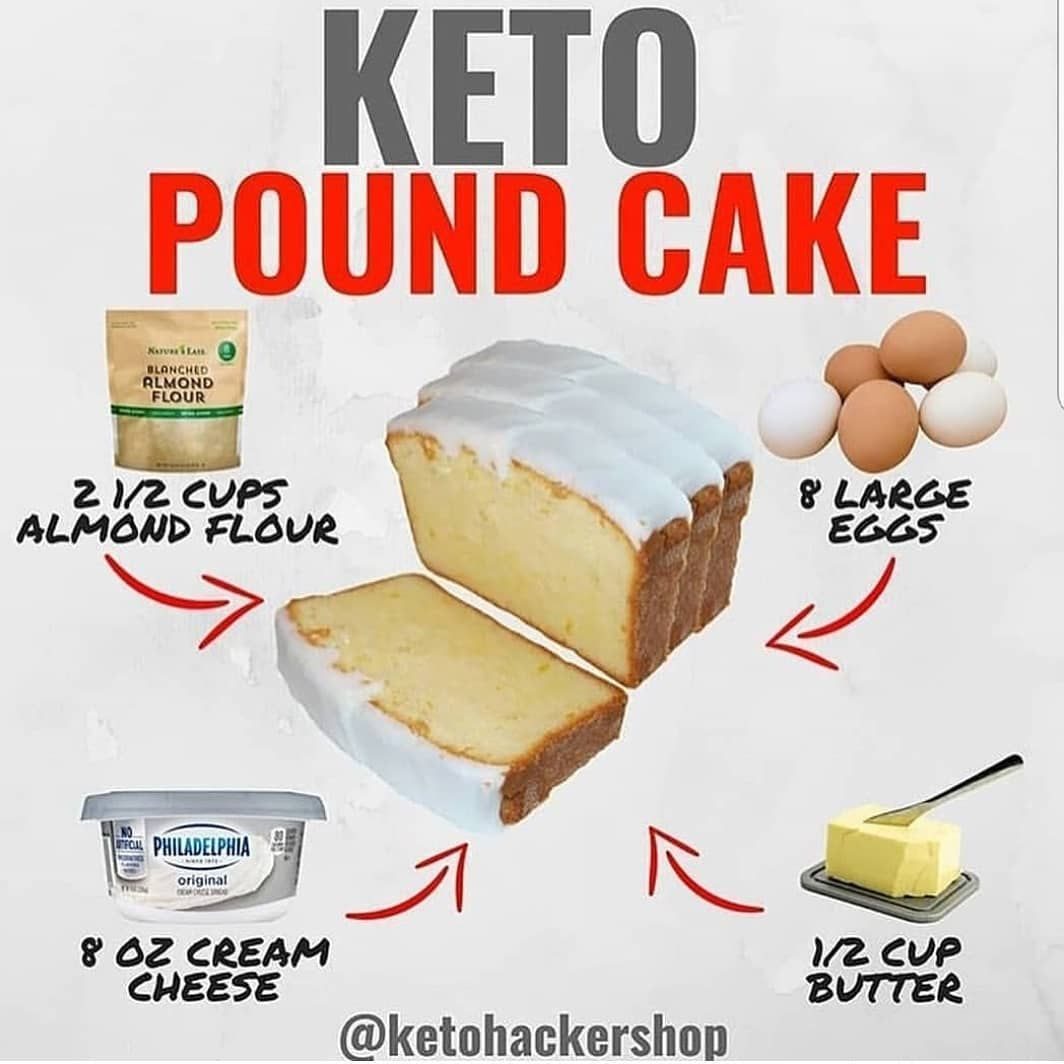 Keto  Low Carb  on Instagram  Try our new program The 28Day Keto Challenge is a wellcrafted plan to get you through the first month You get a 28day meal plan to day keto...