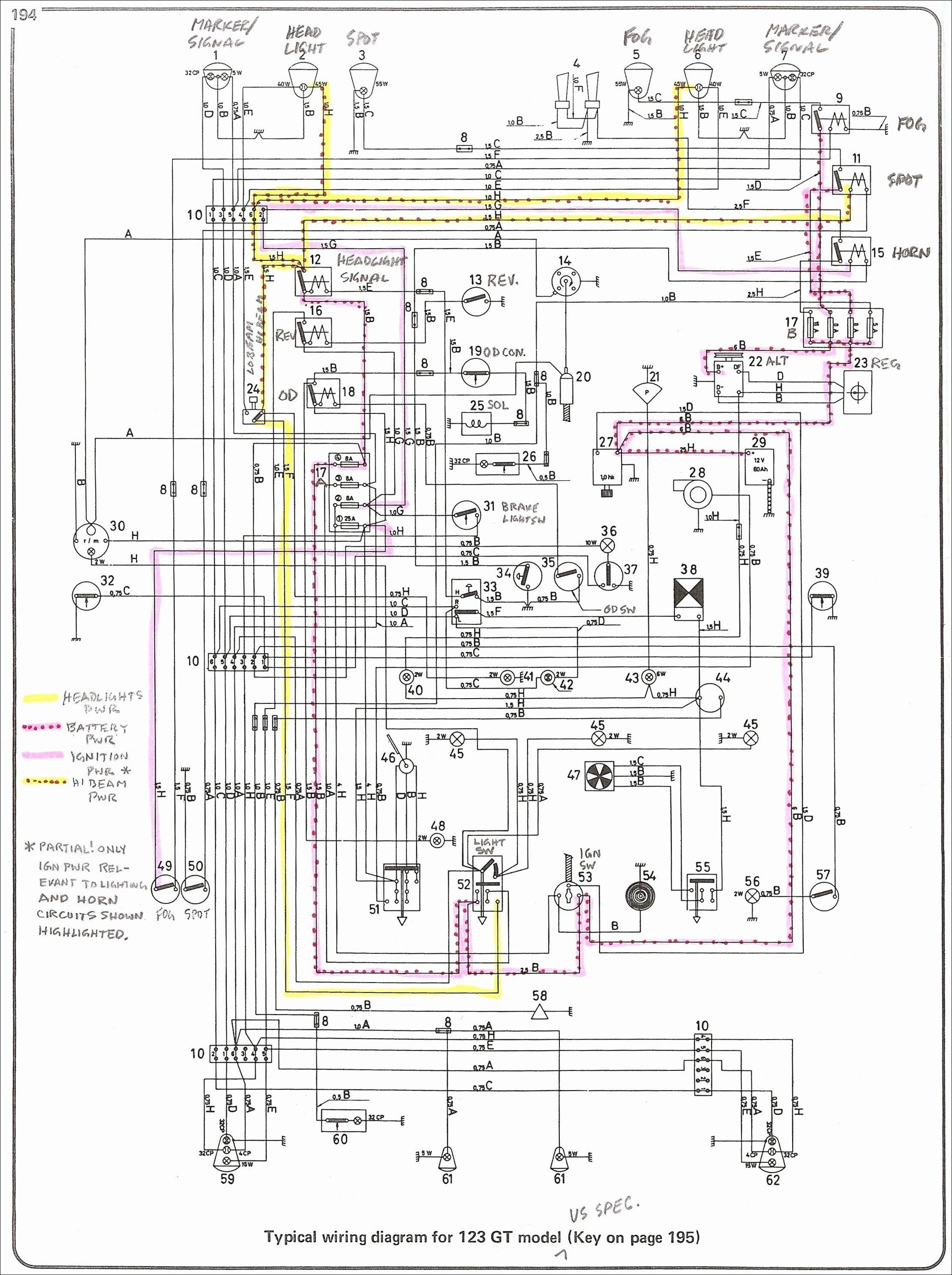 Snorkel 3284hd Wiring Diagram Best Of In 2020