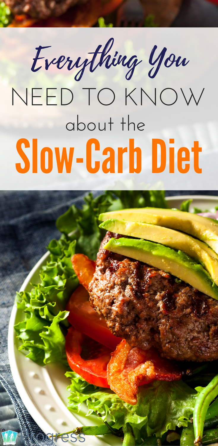 Everything You Need to Know About the Slow-Carb Diet (With ...