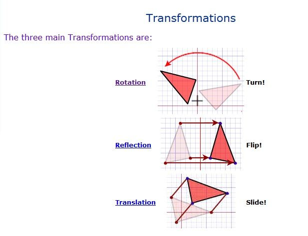 Reflection Math Rotation Worksheets Verizon Yahoo Search Yahoo