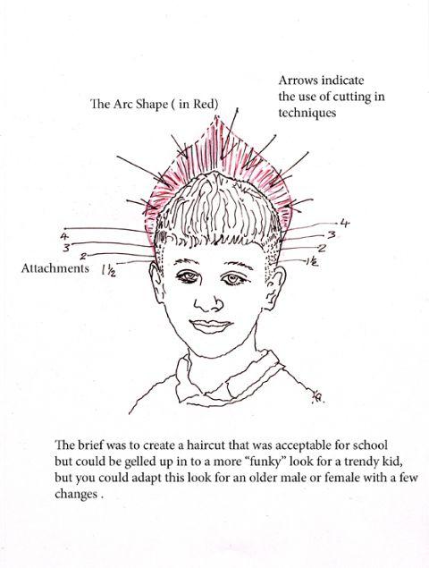 how to cut men's hair diagram | Men's haircut | Pinterest ...