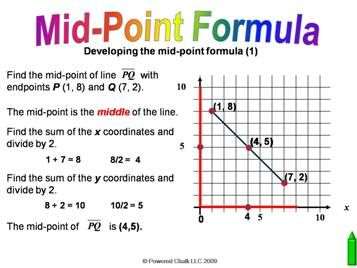 Midpoint Formula Midpoint Examples Midpoint Formula Hs Geometry Math Drawing