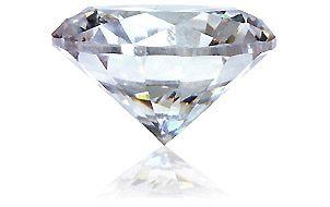 Gemstones A-Z with detailed gemstone descriptions