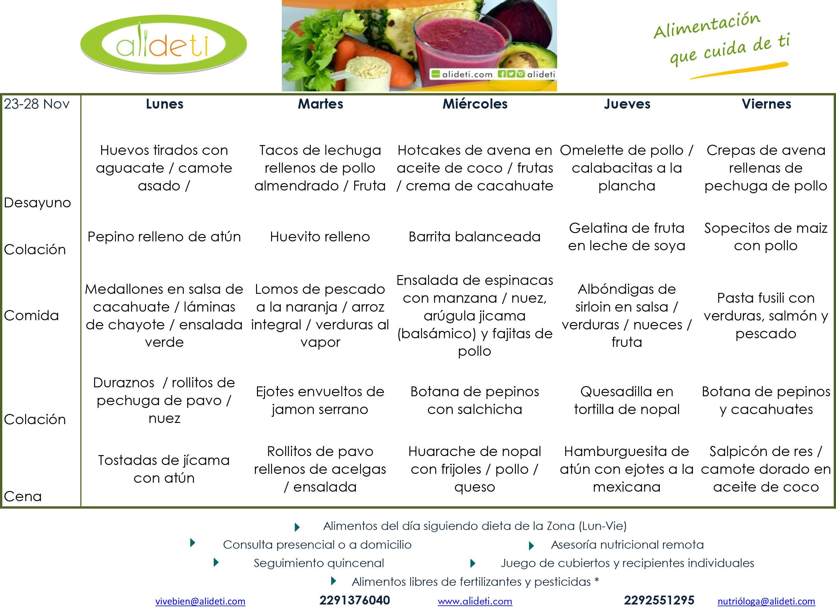 Menu semanal para personas con acido urico - acido urico