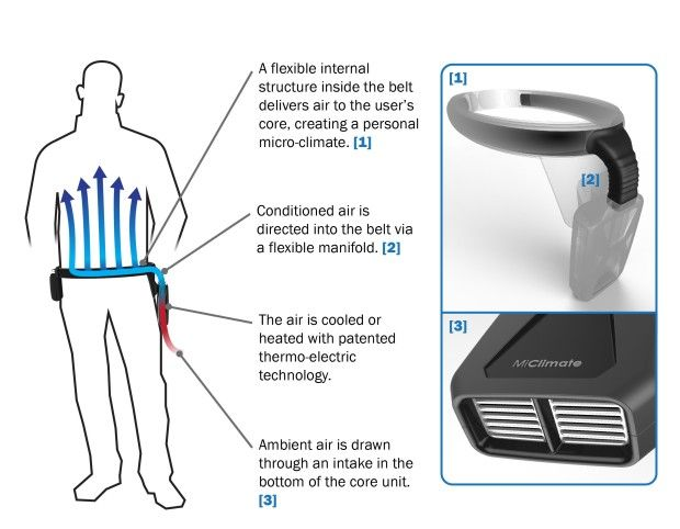 A Wearable Air Conditioner Take It Wherever You Go Mit