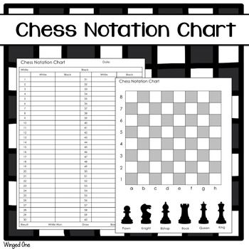 A Basic Chess Notation Chart For Students To Record Their Moves