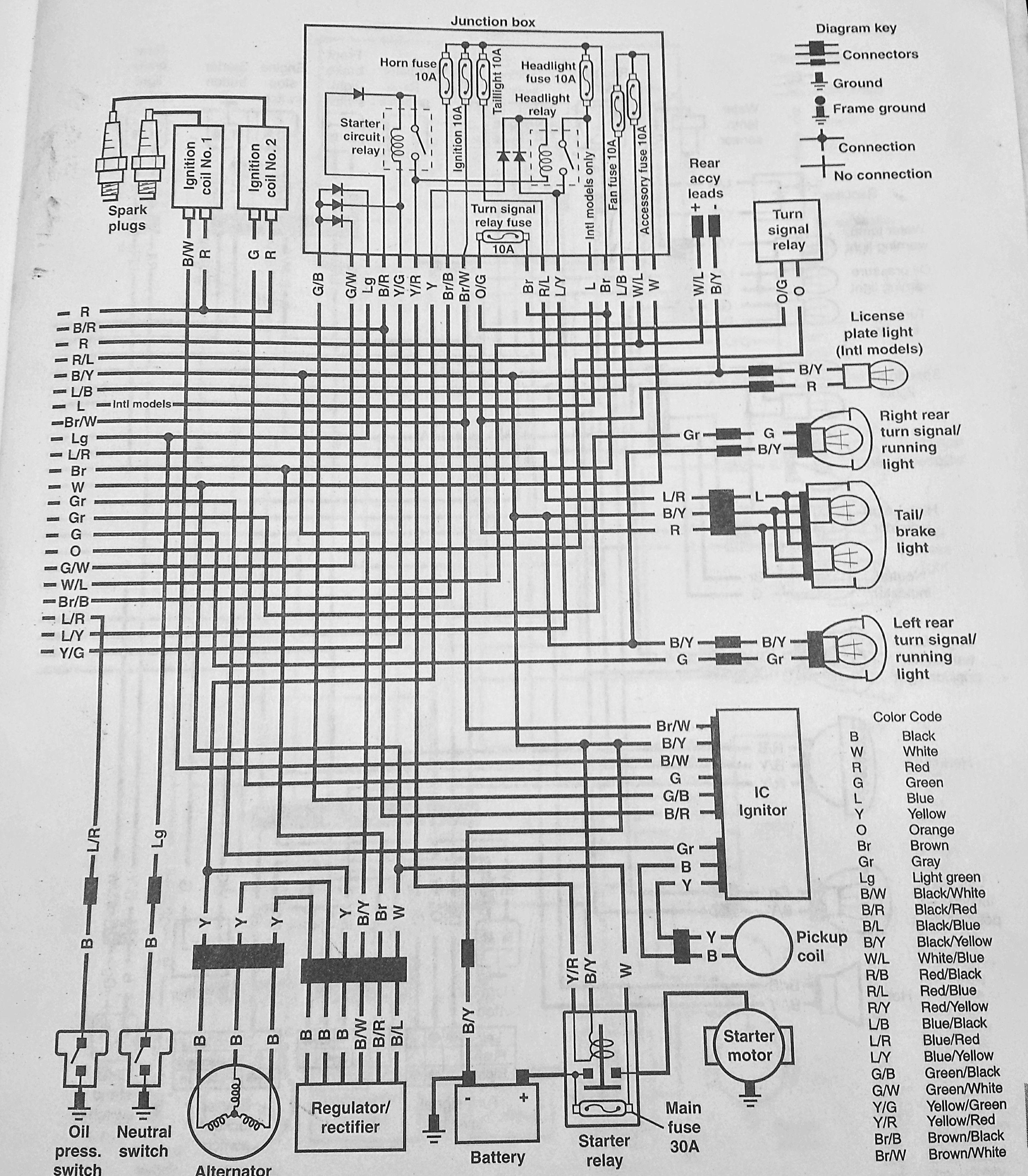 Kawasaki Zrx Wiring Diagram Free Picture Schematic Library Klr 250 Vn800 Schematics Rh Tisza Co Harley Evo 2001