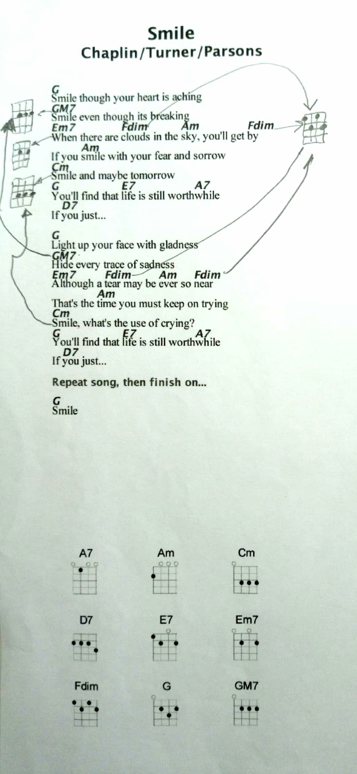 Pin By Lee Harris On Yes Uke Can Pinterest Guitar Chords