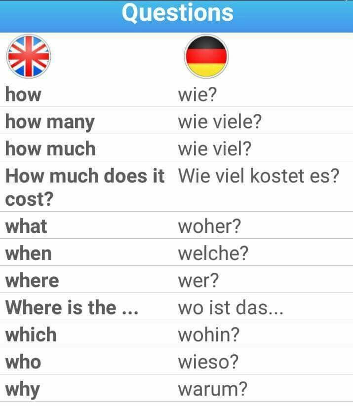 Pin von Julian Robinson auf look at choo Deutsch lernen