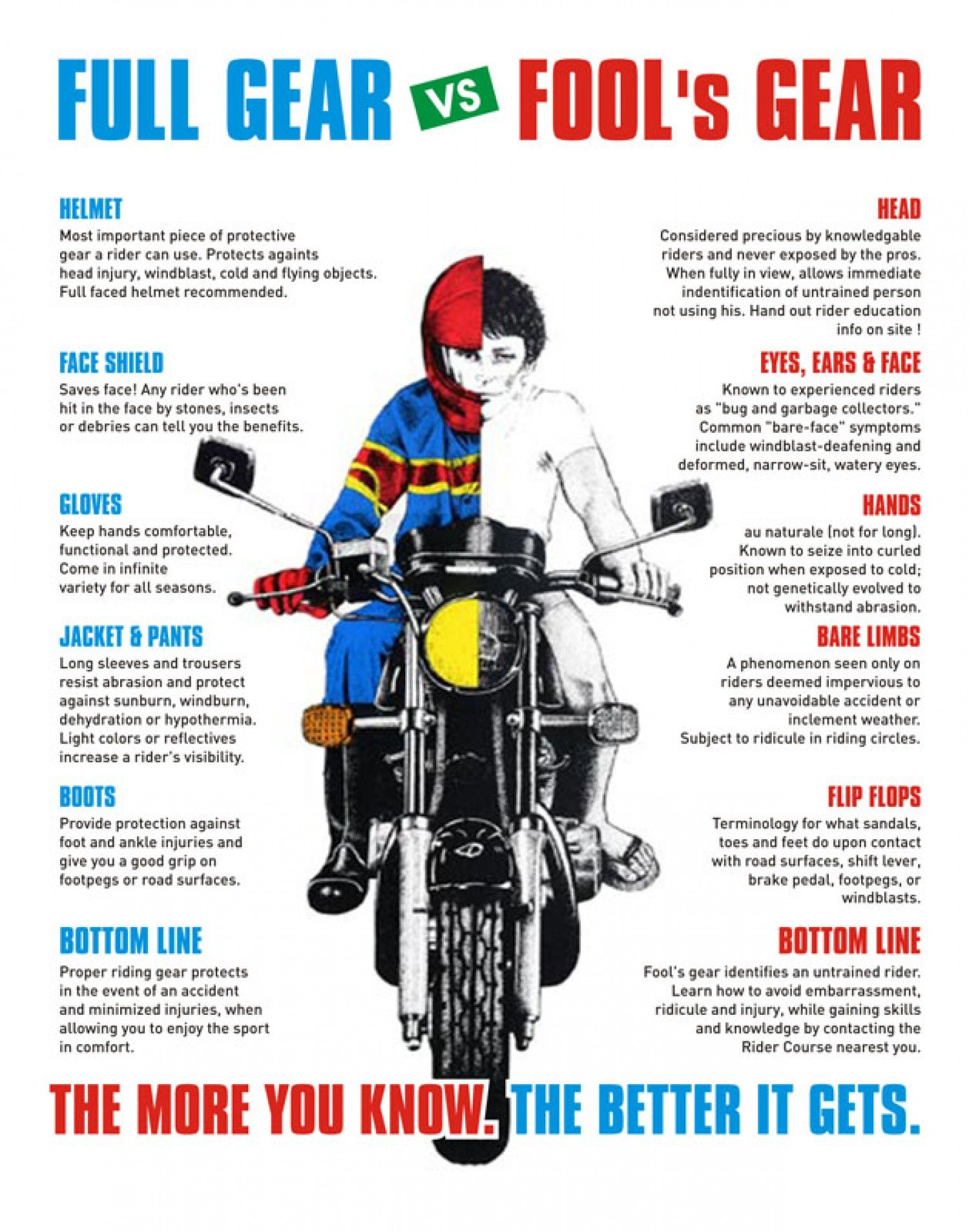 Essential motorcycle gear infographic motorcycle safety gear