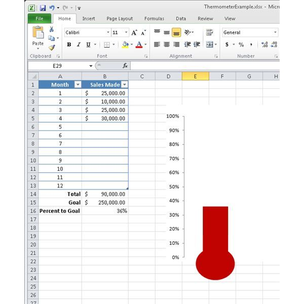 How To Do A Fundraising Thermometer In Excel
