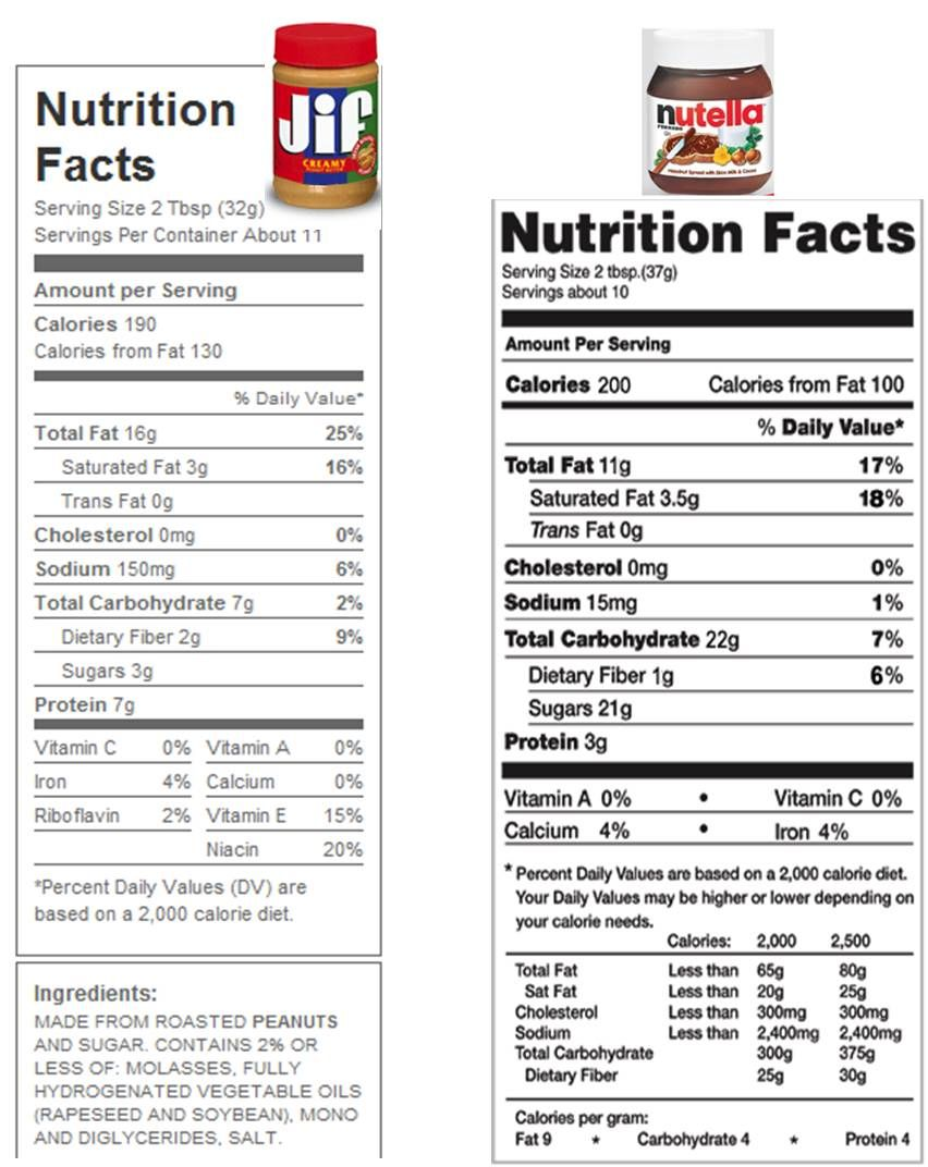 jif peanut butter nutrition facts label | dollhouse printables