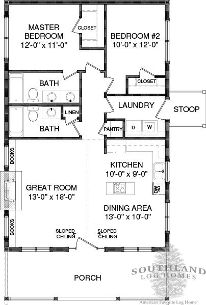 Bungalow 2 Log Cabin Kit Plans Information Log Cabin Floor Plan Southland Log Homes Cabin Floor Plans Log Cabin Floor Plans Cottage Floor Plans