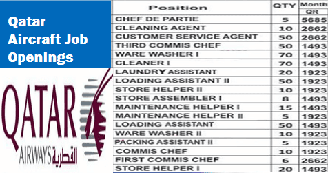 Pin By Job Fair On Jobs Vacancy