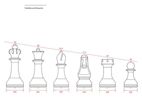 Resultado de imagen para chess pieces designs