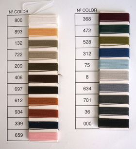 Guttermann Hand and Machine Sewing Thread Colour Number 612