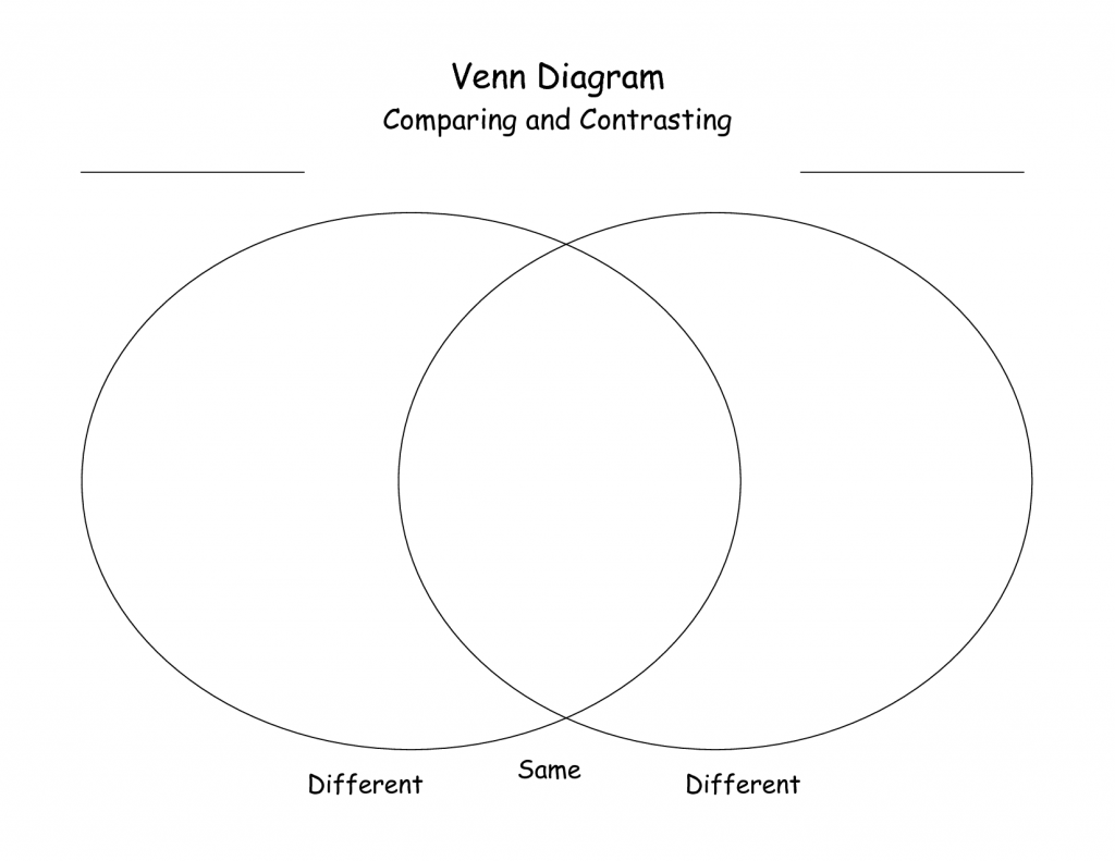 Venn Diagram Template With Lines With Images