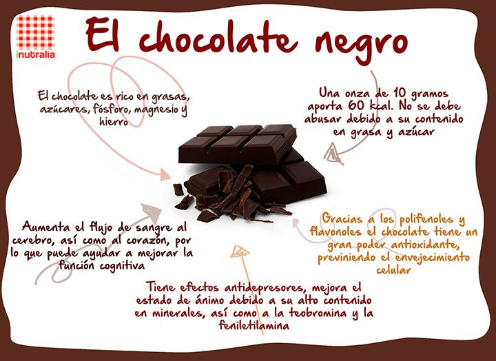 Chocolate negro beneficios para adelgazar